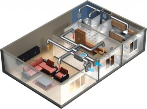 Центральная система вентиляции в квартире